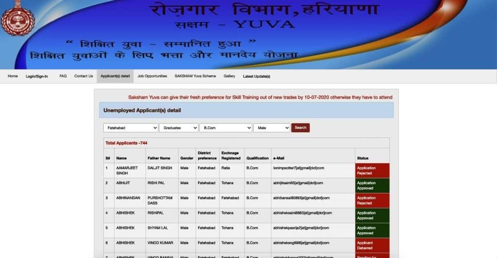 सक्षम योजना के लिए डॉक्यूमेंट   सक्षम योजना लास्ट डेट   Haryana saksham Yojana 2021 के लिए online application   Haryana saksham yojana 2020   saksham yojana check status